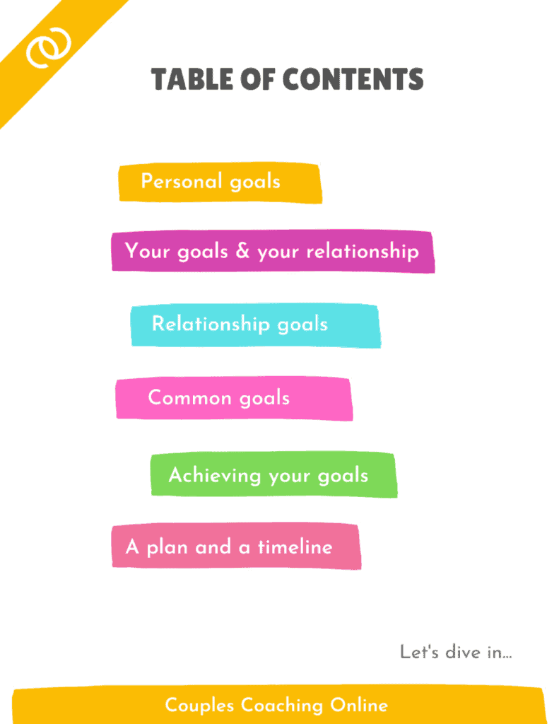 Setting Goals in Your Long-Distance Relationship - table of contents